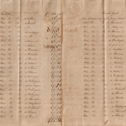 5 Marzo 1829